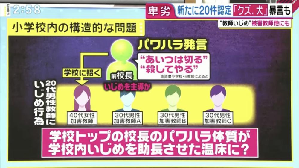 前 校長 小学校 東須磨 東須磨小被害男性の手記が話題!芝本力のパワハラ、仁王美貴顔画像は? |